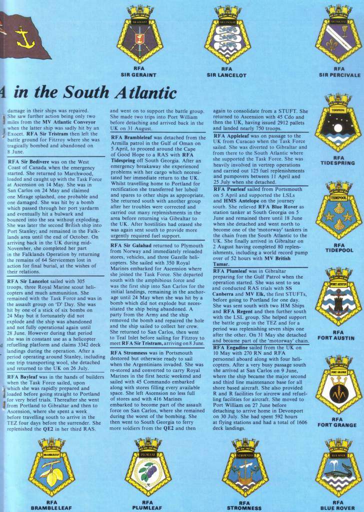 Page 21 - RFAs In the Falklands